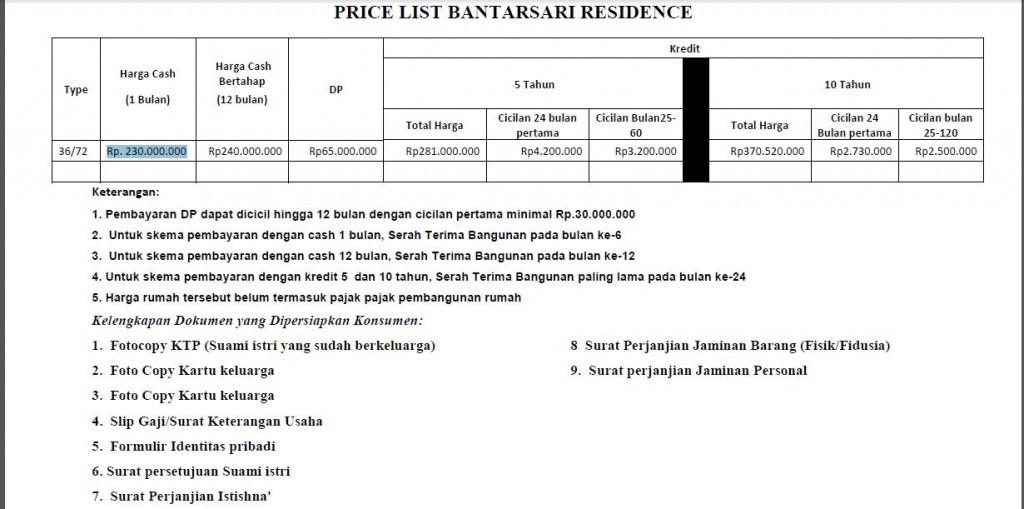 Perumahan Murah Syariah di Bogor